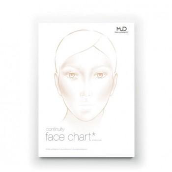 Face chart - A4